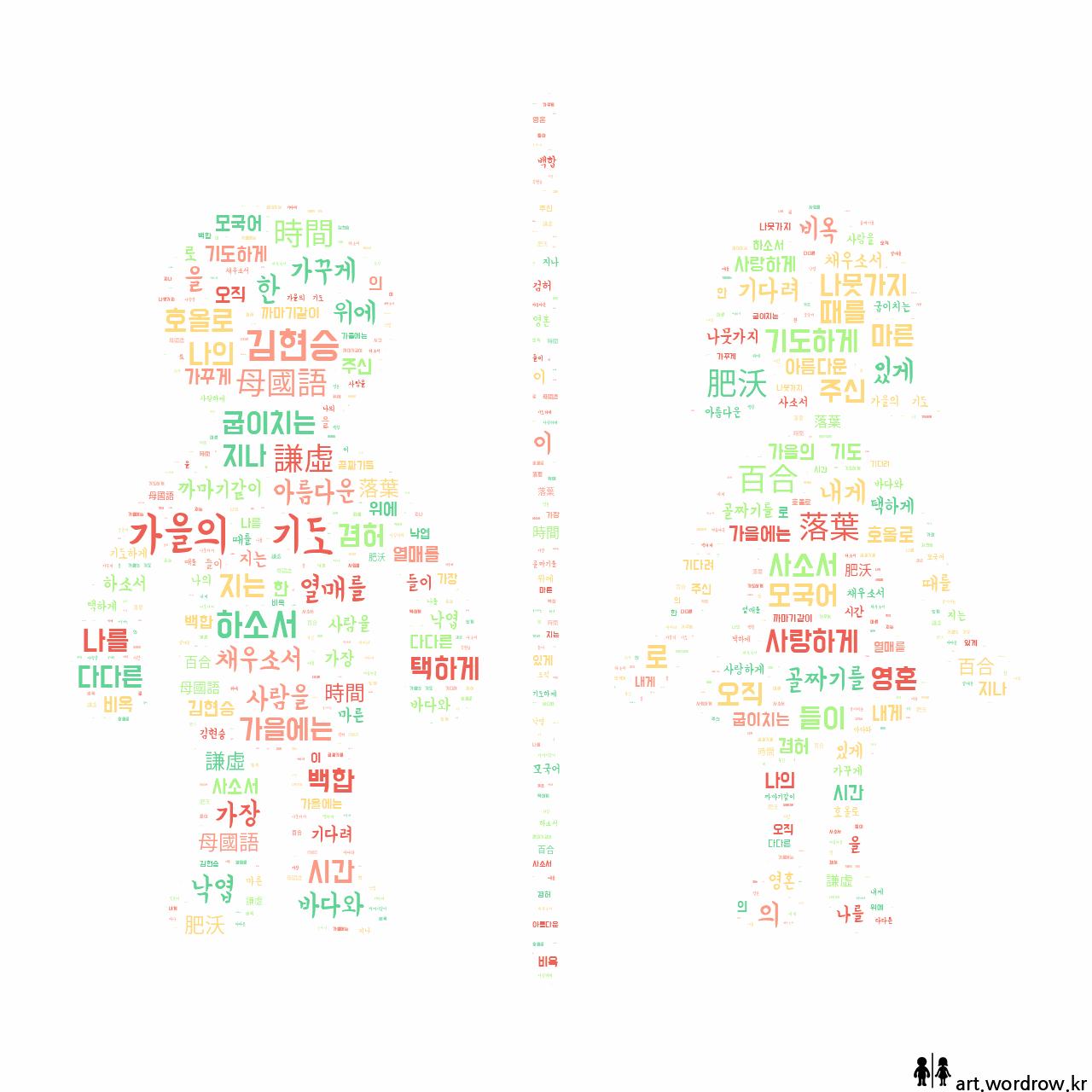 워드 클라우드: 가을의 기도 [김현승]-9